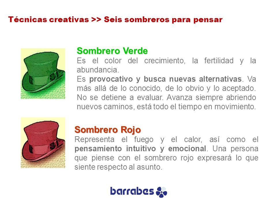 Sombrero Verde Sombrero Rojo
