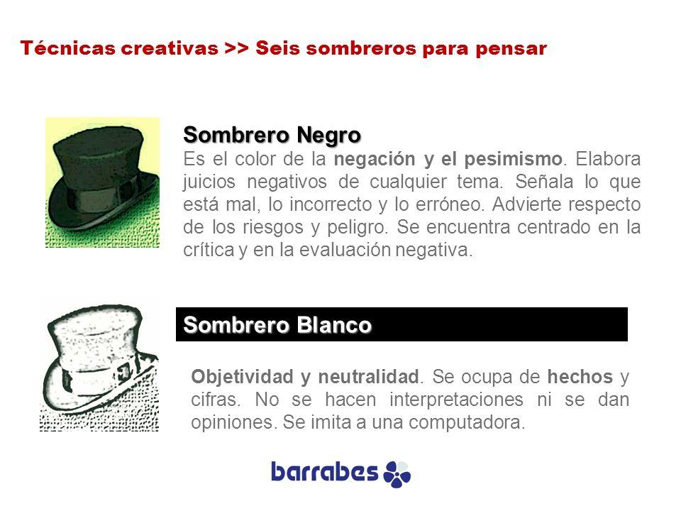 Sombrero Negro Sombrero Blanco