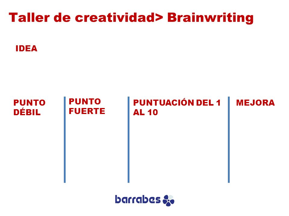 Taller de creatividad> Brainwriting