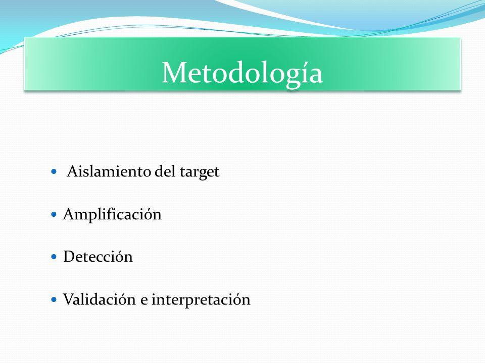 Metodología Aislamiento del target Amplificación Detección