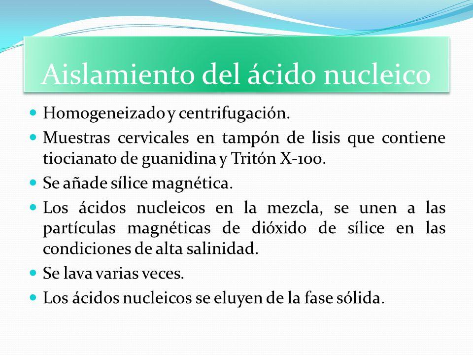 Aislamiento del ácido nucleico