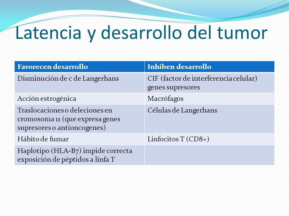 Latencia y desarrollo del tumor