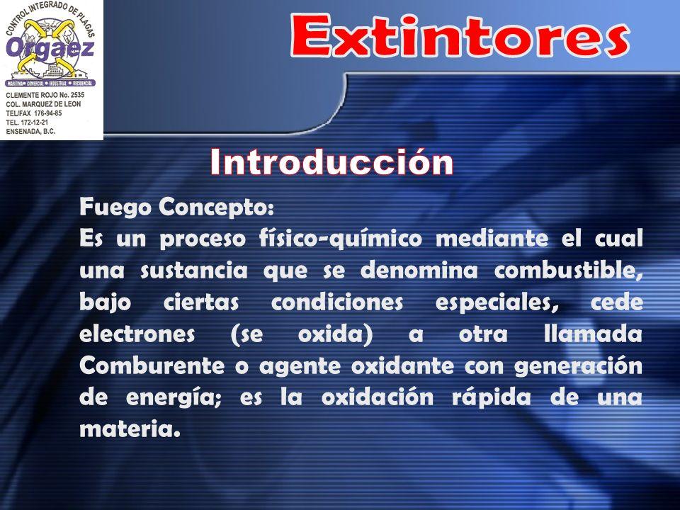 Extintores Introducción Fuego Concepto: