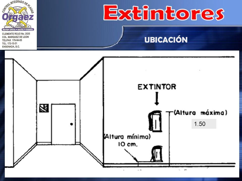 Extintores UBICACIÓN 1.50
