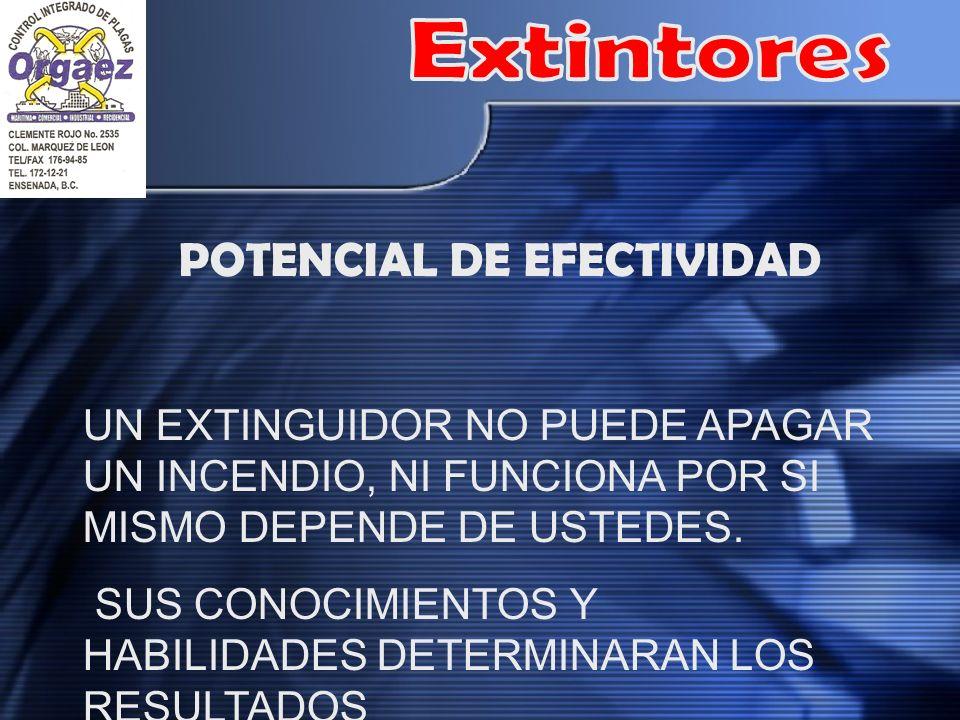 POTENCIAL DE EFECTIVIDAD