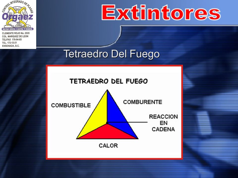 Extintores Tetraedro Del Fuego