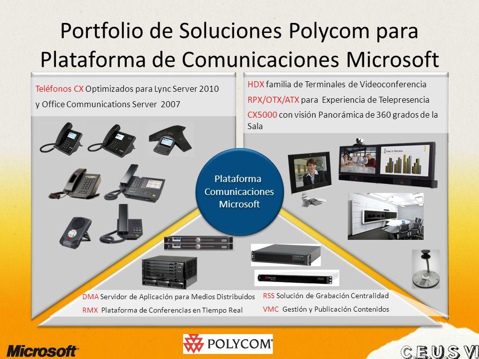 Portfolio de Soluciones Polycom para Plataforma de Comunicaciones Microsoft