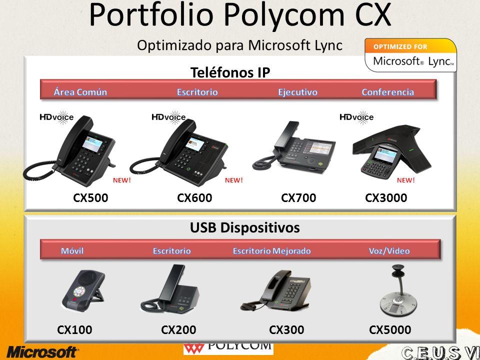 Portfolio Polycom CX Optimizado para Microsoft Lync