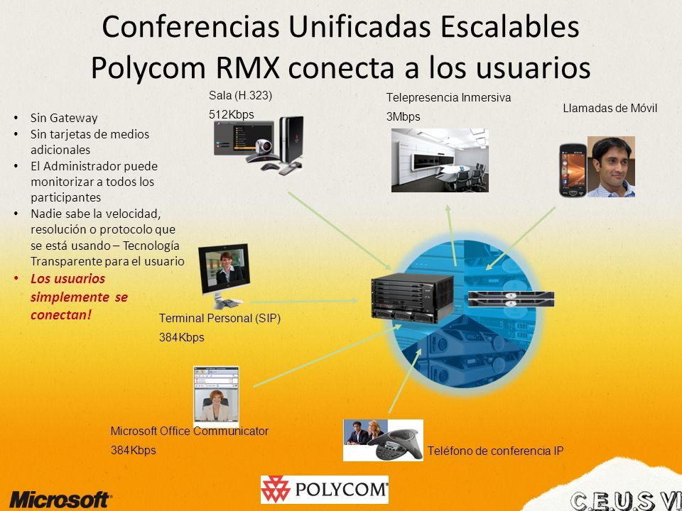 Conferencias Unificadas Escalables Polycom RMX conecta a los usuarios