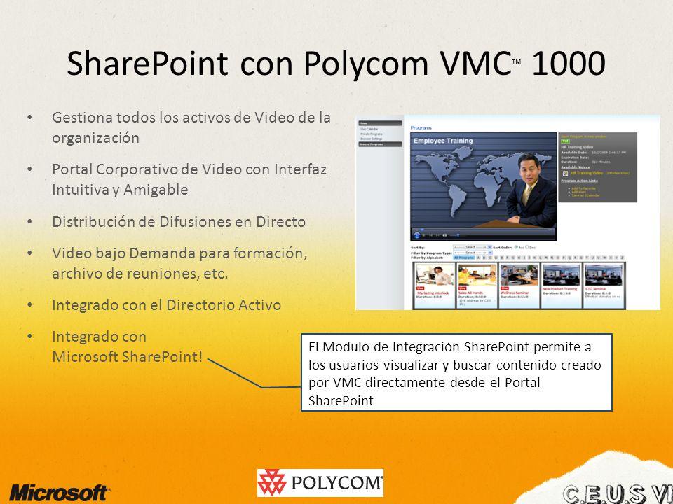 SharePoint con Polycom VMC™ 1000