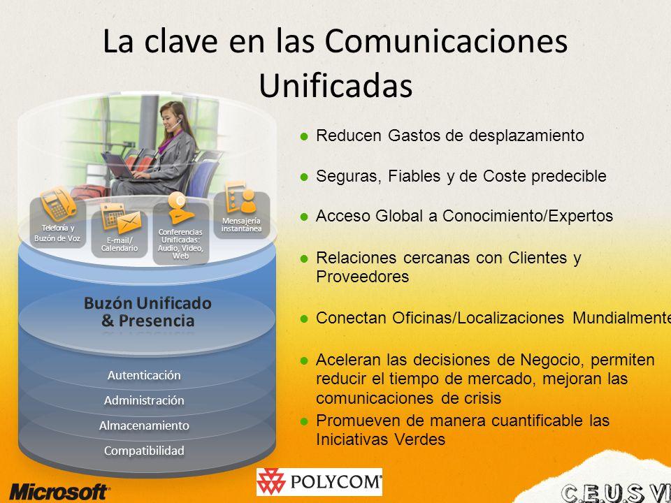 La clave en las Comunicaciones Unificadas