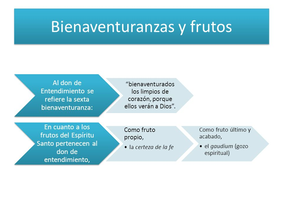 Bienaventuranzas y frutos