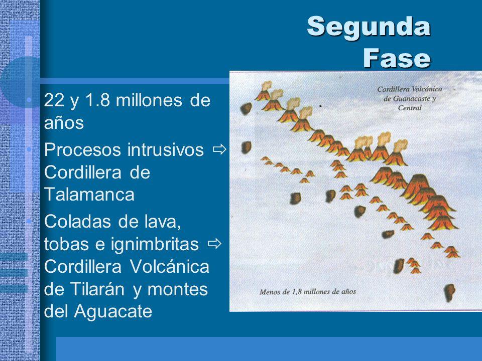 Segunda Fase 22 y 1.8 millones de años