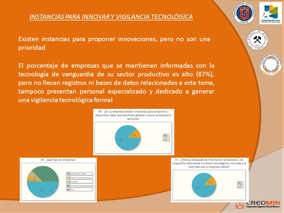 INSTANCIAS PARA INNOVAR Y VIGILANCIA TECNOLÓGICA