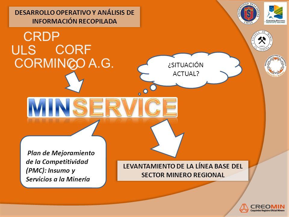 CRDP ULS CORFO CORMINCO A.G.