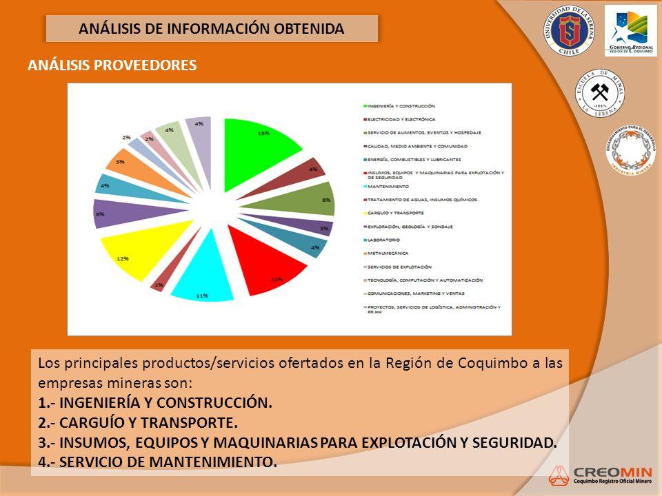 ANÁLISIS DE INFORMACIÓN OBTENIDA