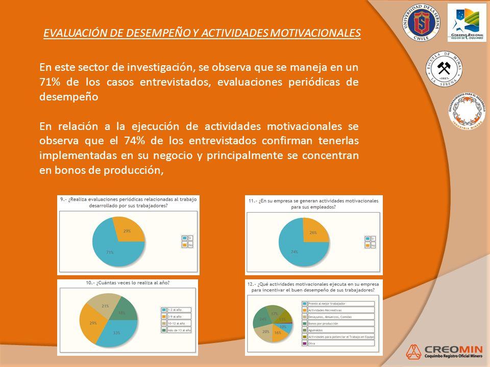 EVALUACIÓN DE DESEMPEÑO Y ACTIVIDADES MOTIVACIONALES