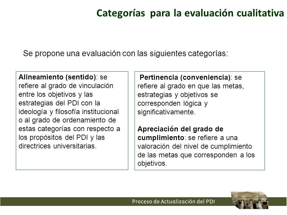 Categorías para la evaluación cualitativa