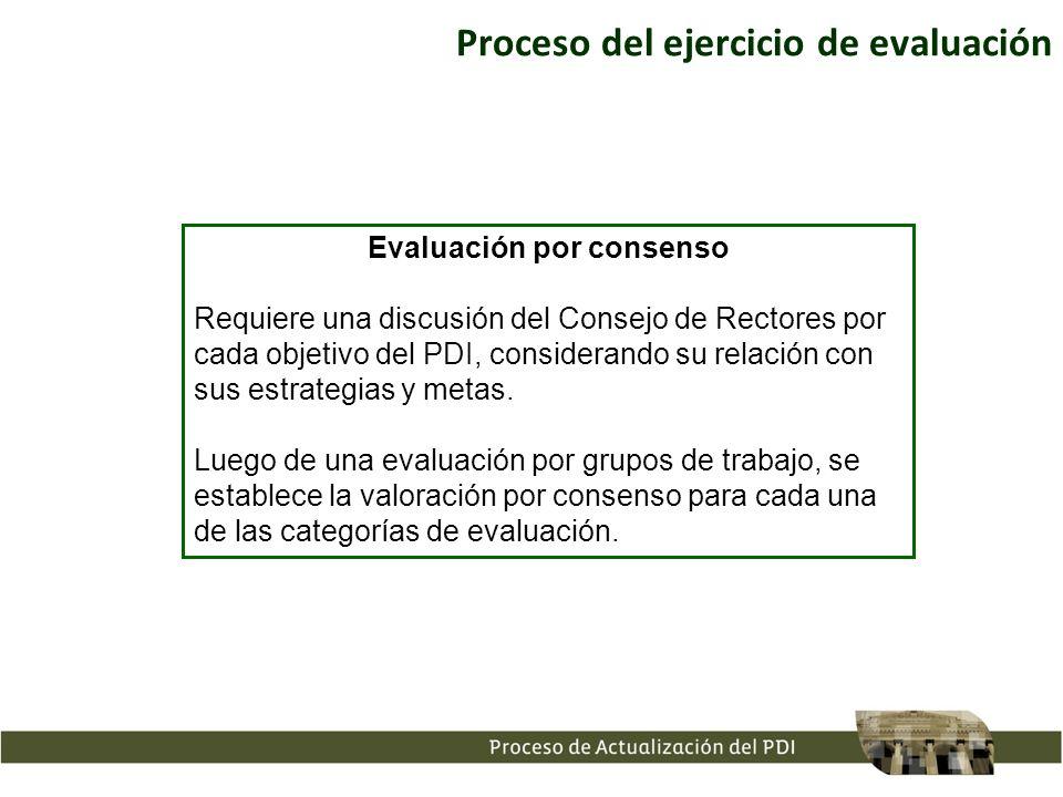 Proceso del ejercicio de evaluación