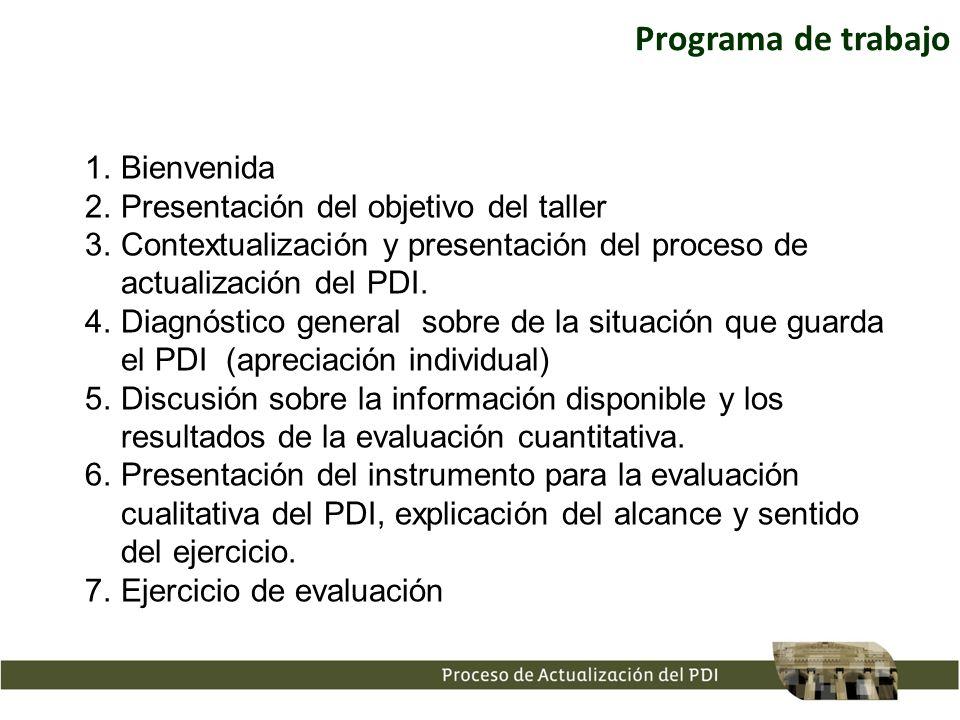 Programa de trabajo Bienvenida Presentación del objetivo del taller