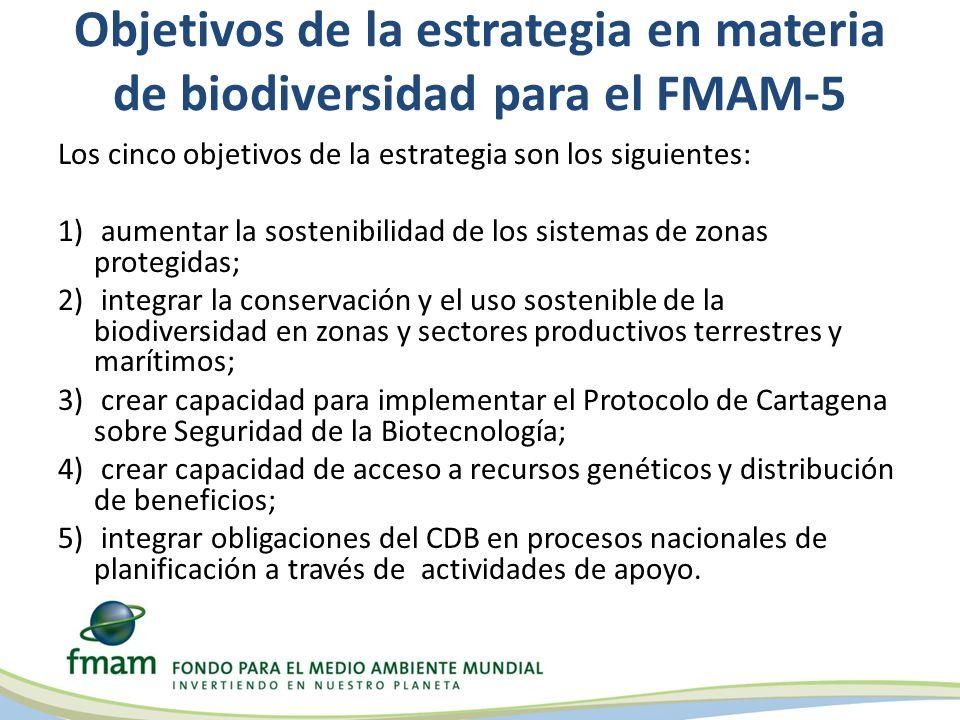 Objetivos de la estrategia en materia de biodiversidad para el FMAM-5