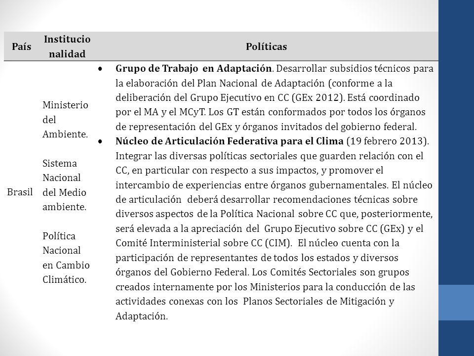 País Institucionalidad. Políticas. Brasil. Ministerio del Ambiente. Sistema Nacional del Medio ambiente.