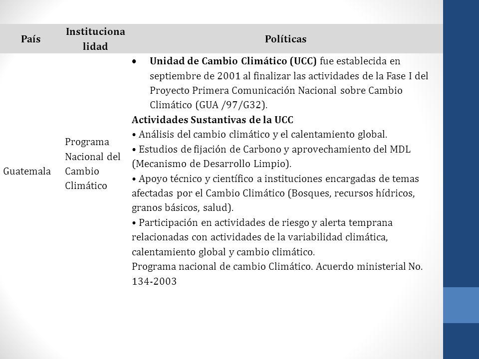 País Institucionalidad. Políticas. Guatemala. Programa Nacional del Cambio Climático.