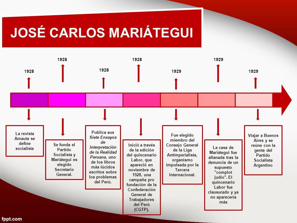 JOSÉ CARLOS MARIÁTEGUI La revista Amauta se define socialista