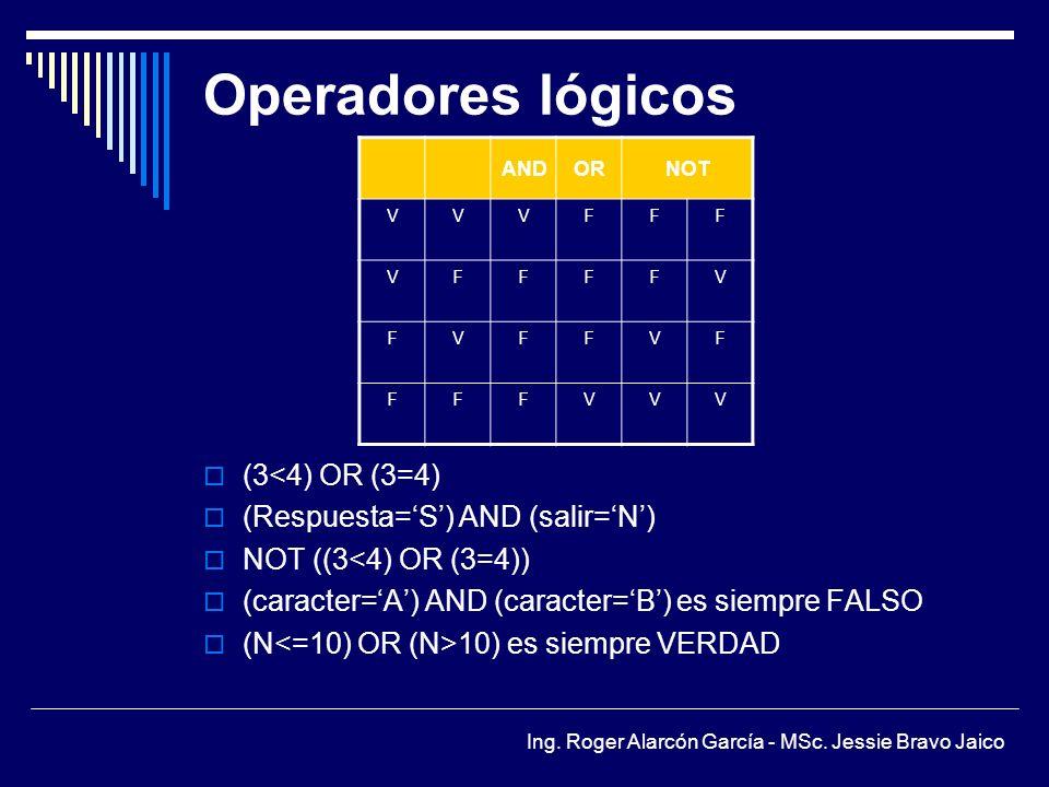Operadores lógicos (3<4) OR (3=4) (Respuesta='S') AND (salir='N')