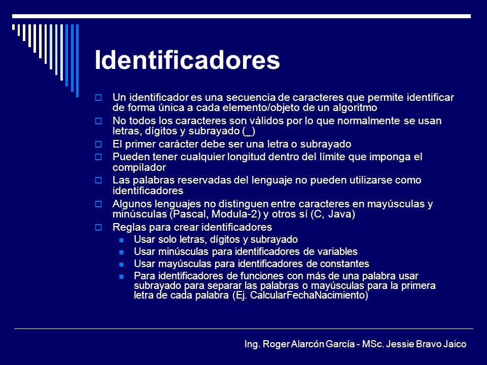 Identificadores Un identificador es una secuencia de caracteres que permite identificar de forma única a cada elemento/objeto de un algoritmo.