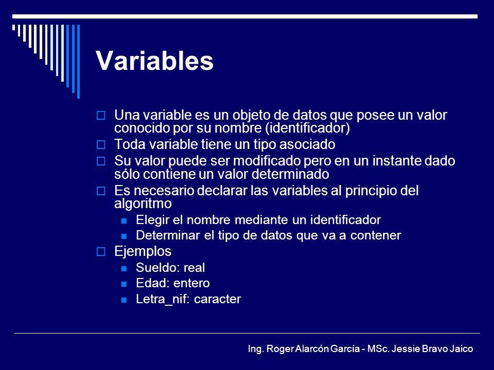 Variables Una variable es un objeto de datos que posee un valor conocido por su nombre (identificador)