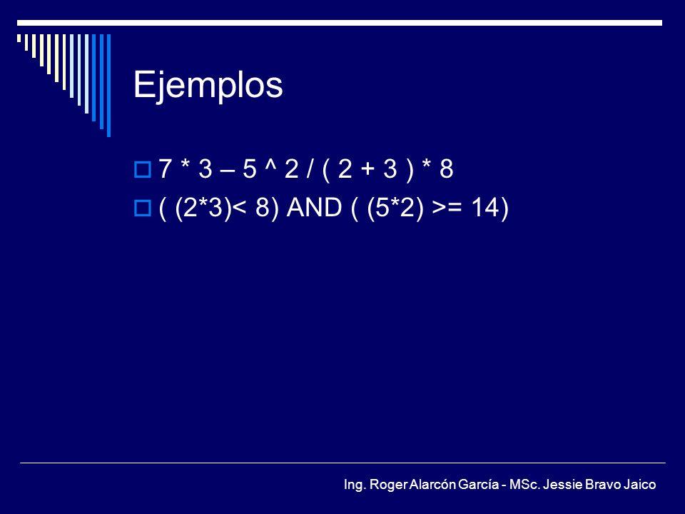 Ejemplos 7 * 3 – 5 ^ 2 / ( 2 + 3 ) * 8 ( (2*3)< 8) AND ( (5*2) >= 14)