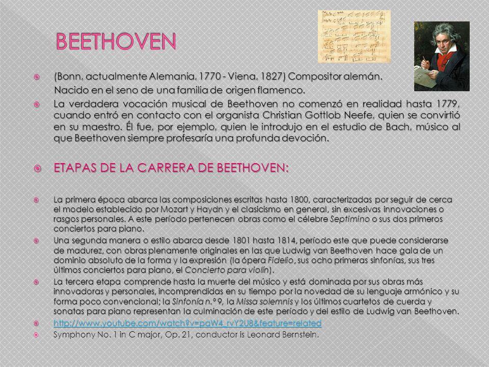 BEETHOVEN ETAPAS DE LA CARRERA DE BEETHOVEN: