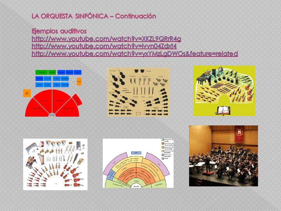 LA ORQUESTA SINFÓNICA – Continuación Ejemplos auditivos http://www