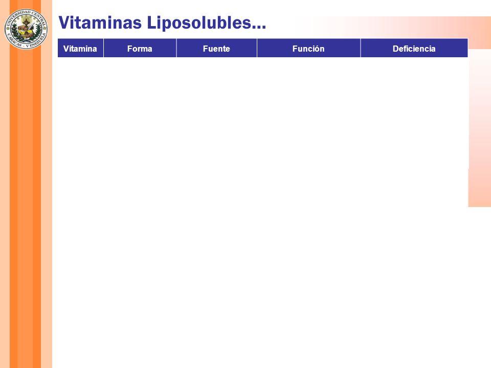 Vitaminas Liposolubles…