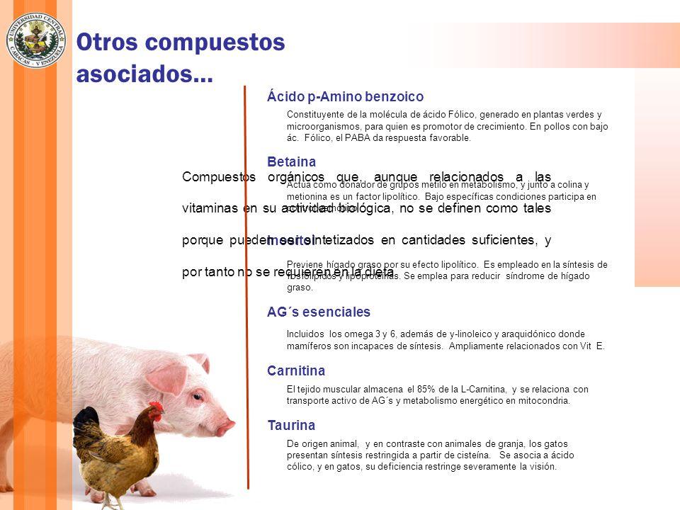 Otros compuestos asociados…