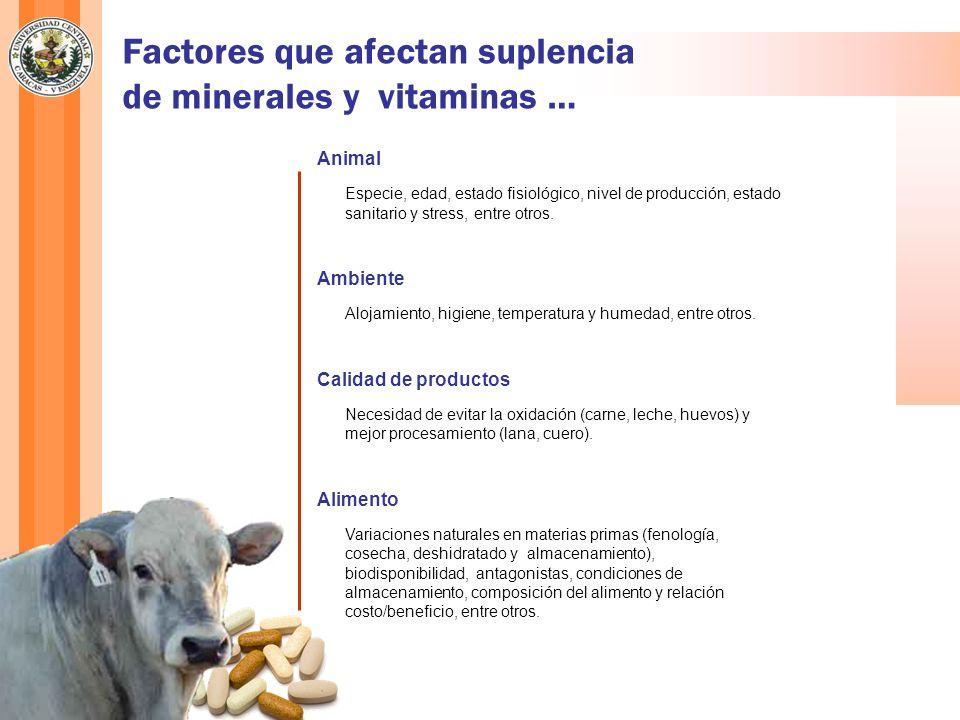 Factores que afectan suplencia de minerales y vitaminas …