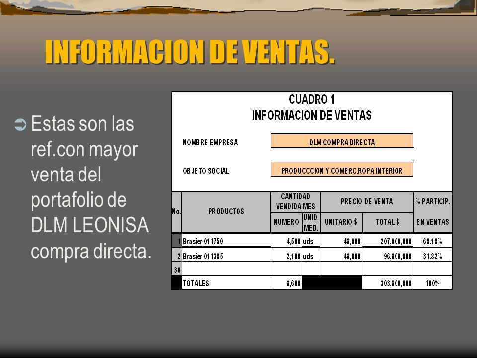 INFORMACION DE VENTAS.