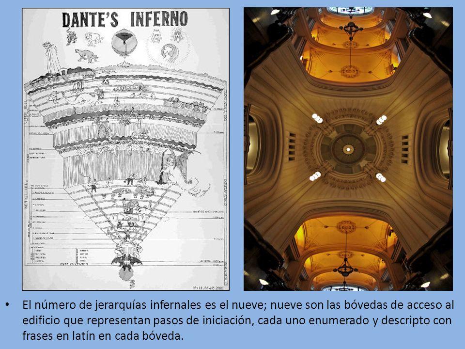 El número de jerarquías infernales es el nueve; nueve son las bóvedas de acceso al edificio que representan pasos de iniciación, cada uno enumerado y descripto con frases en latín en cada bóveda.