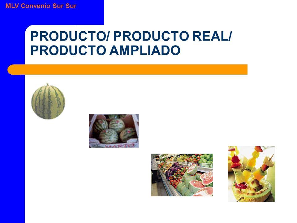 PRODUCTO/ PRODUCTO REAL/ PRODUCTO AMPLIADO