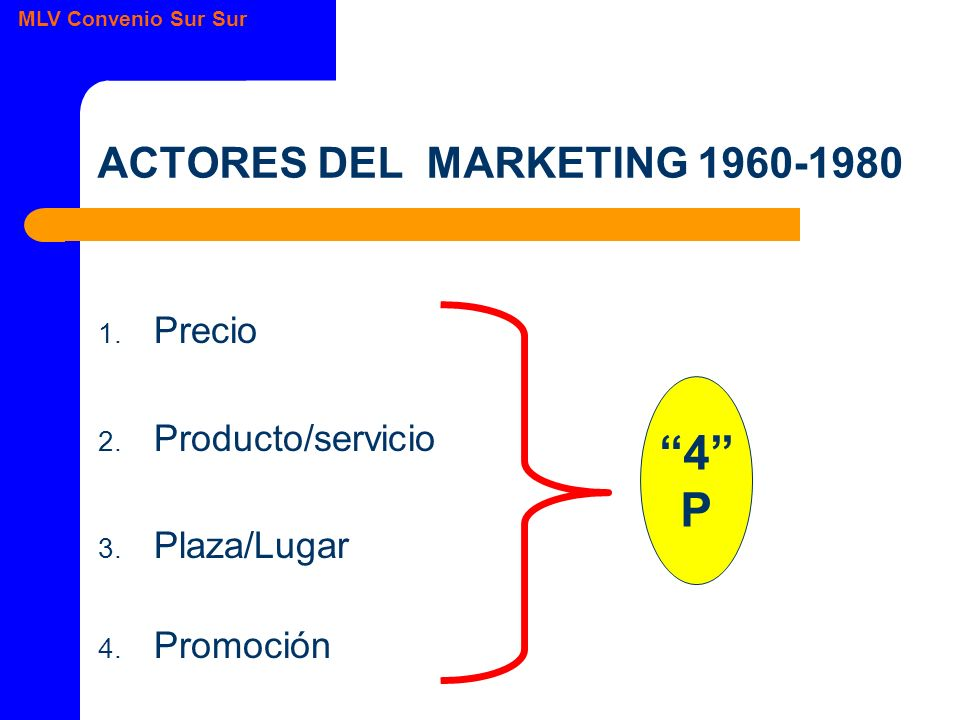 ACTORES DEL MARKETING 1960-1980