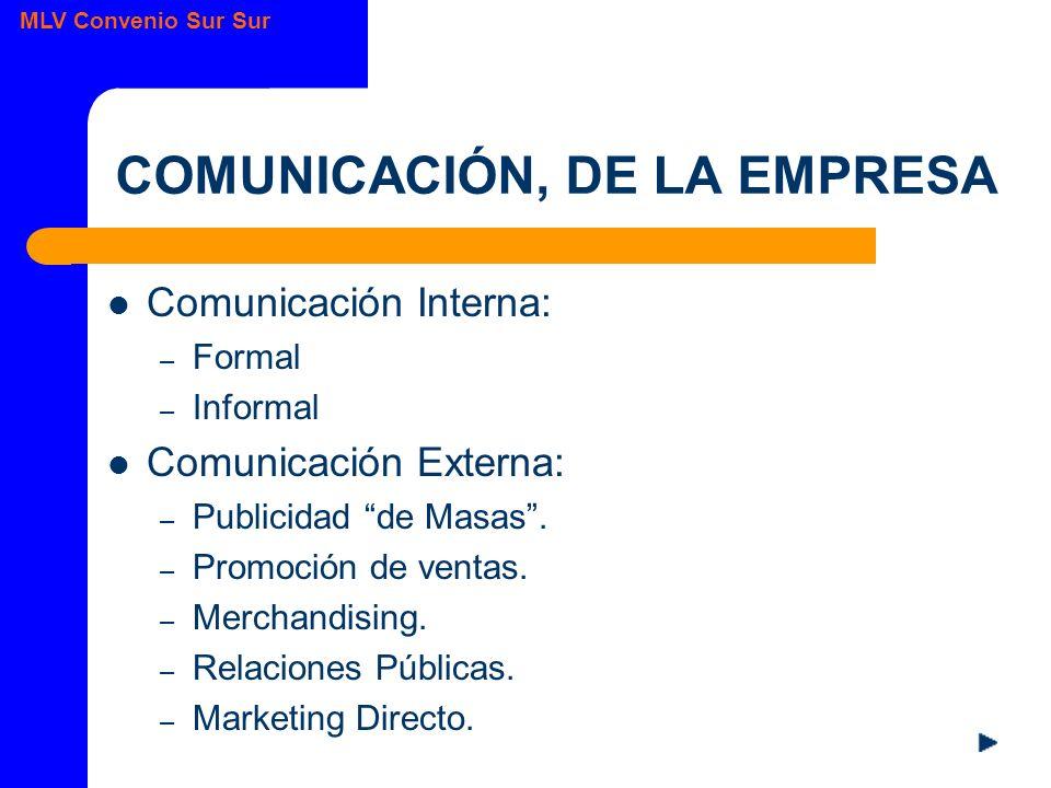 COMUNICACIÓN, DE LA EMPRESA