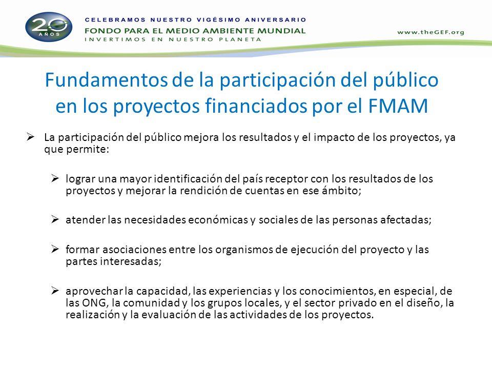 Fundamentos de la participación del público en los proyectos financiados por el FMAM