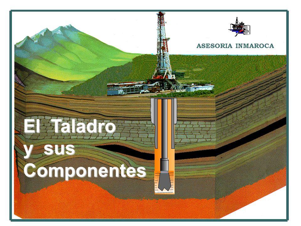 ASESORIA INMAROCA El Taladro y sus Componentes