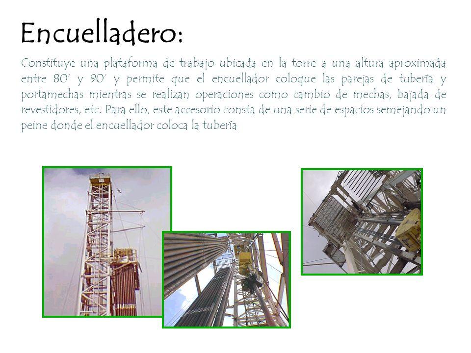 Encuelladero: