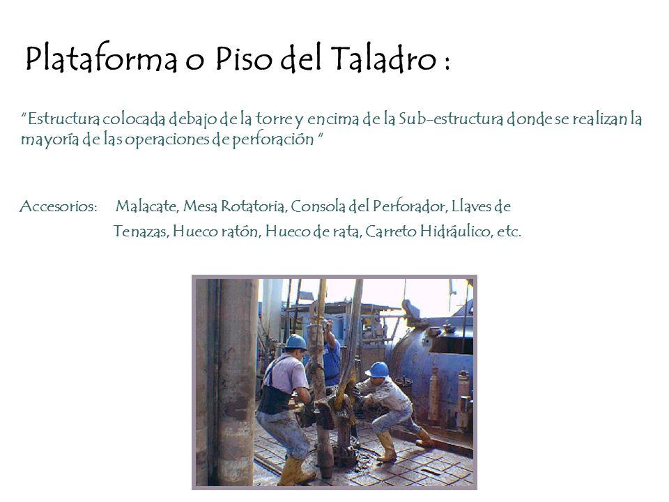 Plataforma o Piso del Taladro :