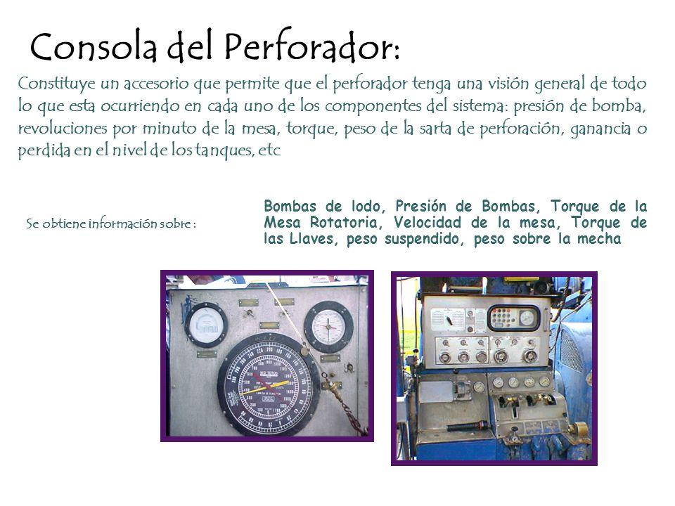 Consola del Perforador: