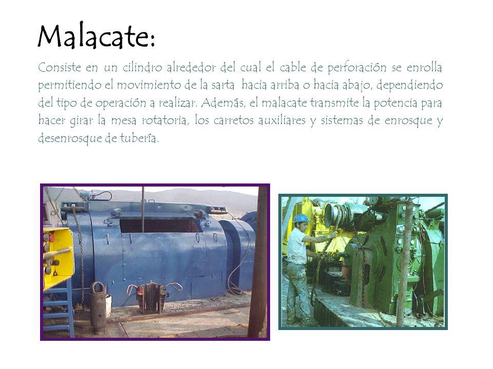 Malacate: