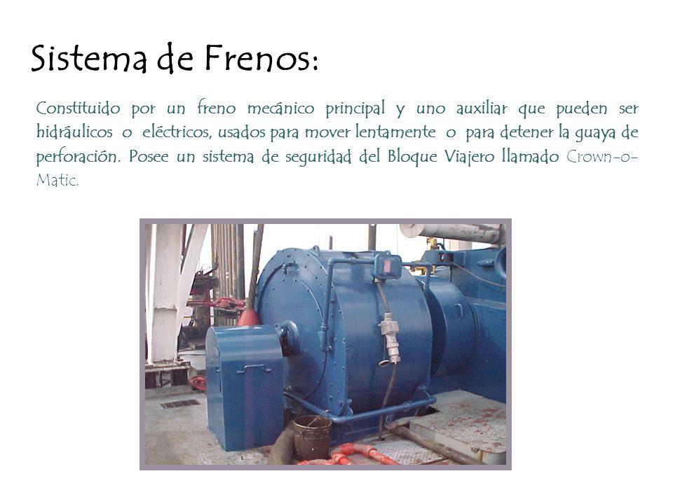 Sistema de Frenos: