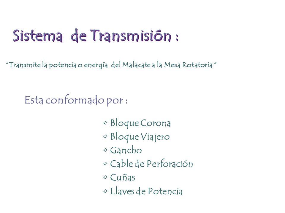 Sistema de Transmisión :